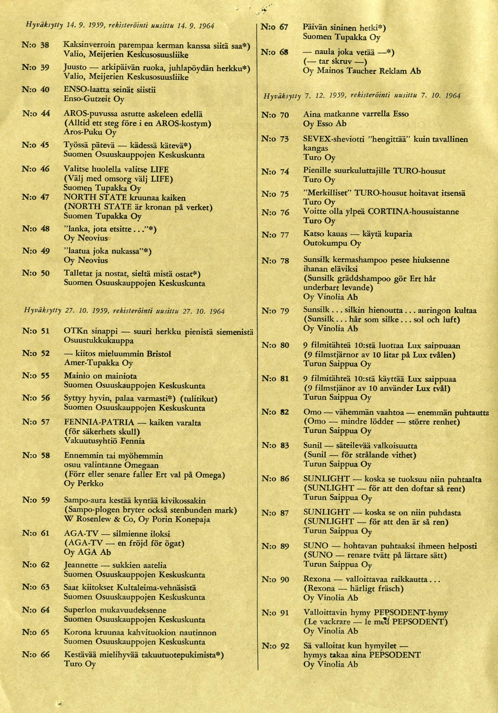 Iskulauserekisteri vv 1959 - 1965, sivu 2